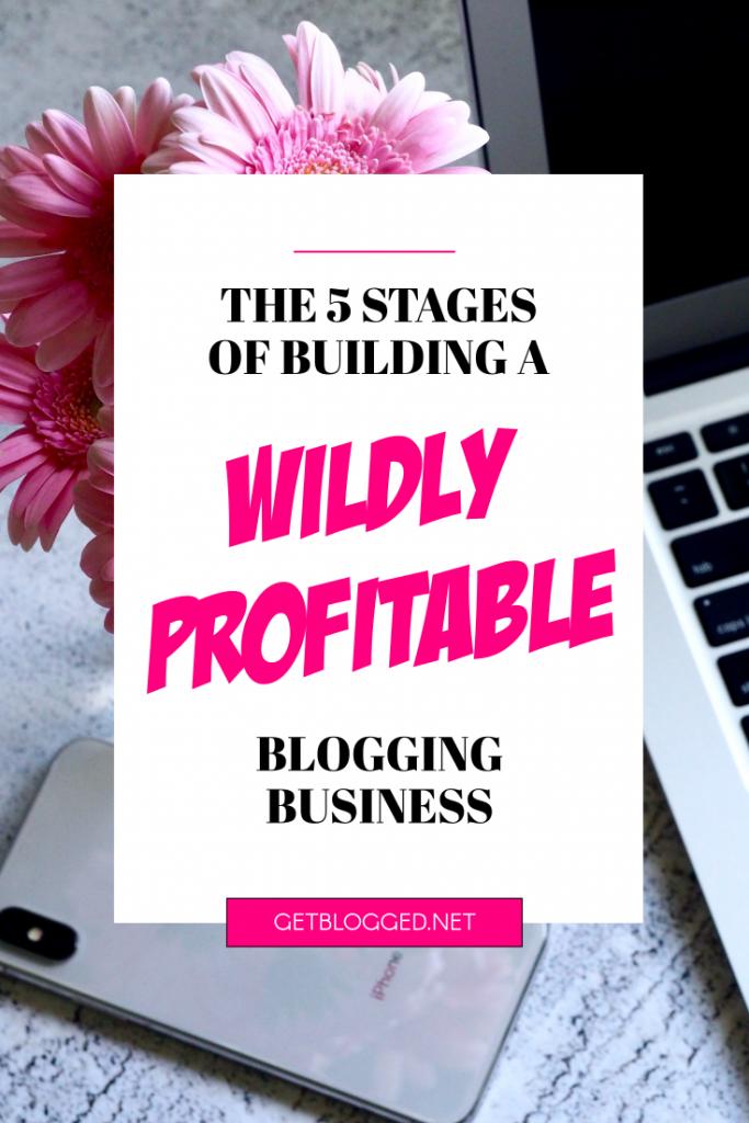wildly profitable blog pin